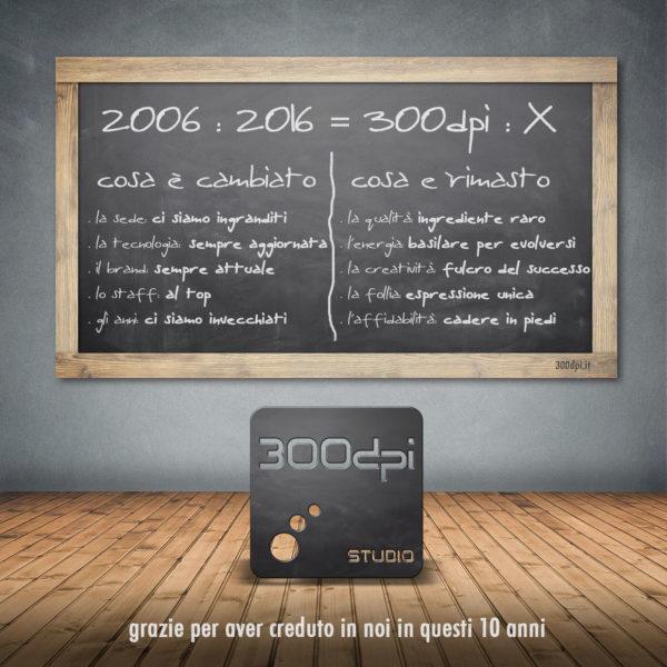 2006:2016 = 300dpi:X