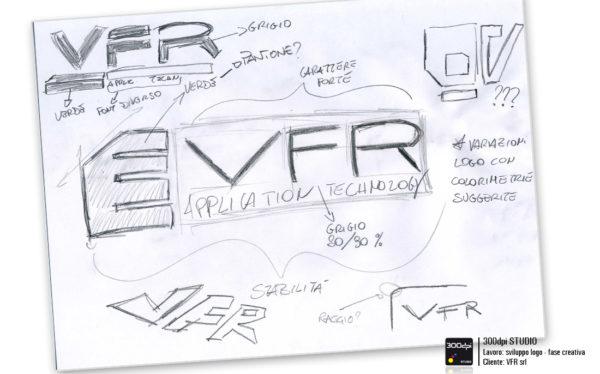 Fase creativa logo VFR srl