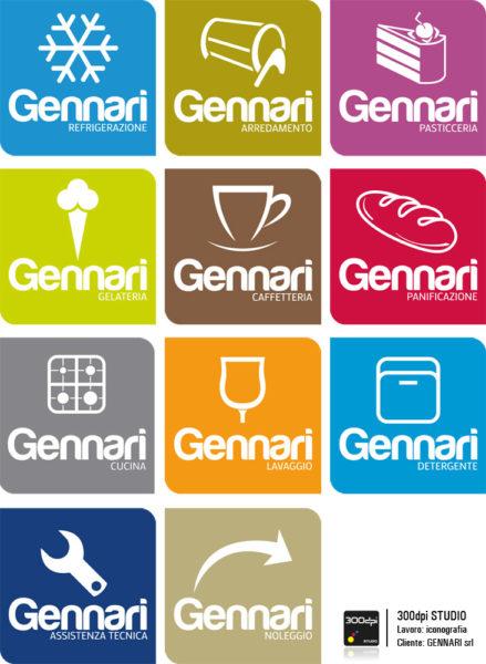 Iconografia Gennari